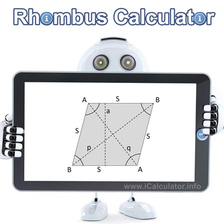 Rhombus shape Calculator: This image shows a Rhombus shape with associated calculations used by the Rhombus Shape Calculator