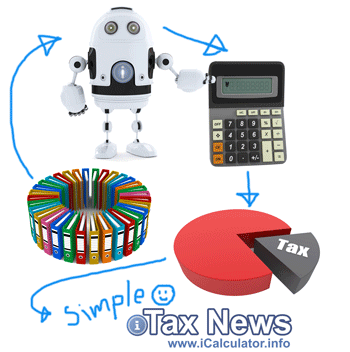 Child Tax Credit calculator