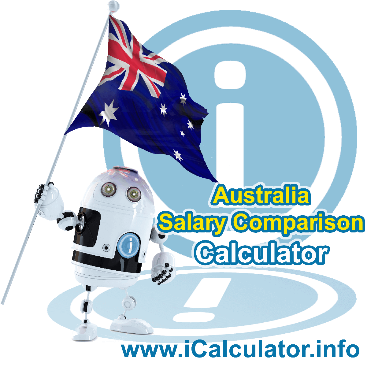 Australia Annual Salary Comparison Calculator. This image shows the Australia flag and information relating to the income tax formula for the Australia Annual Salary Comparison Calculator