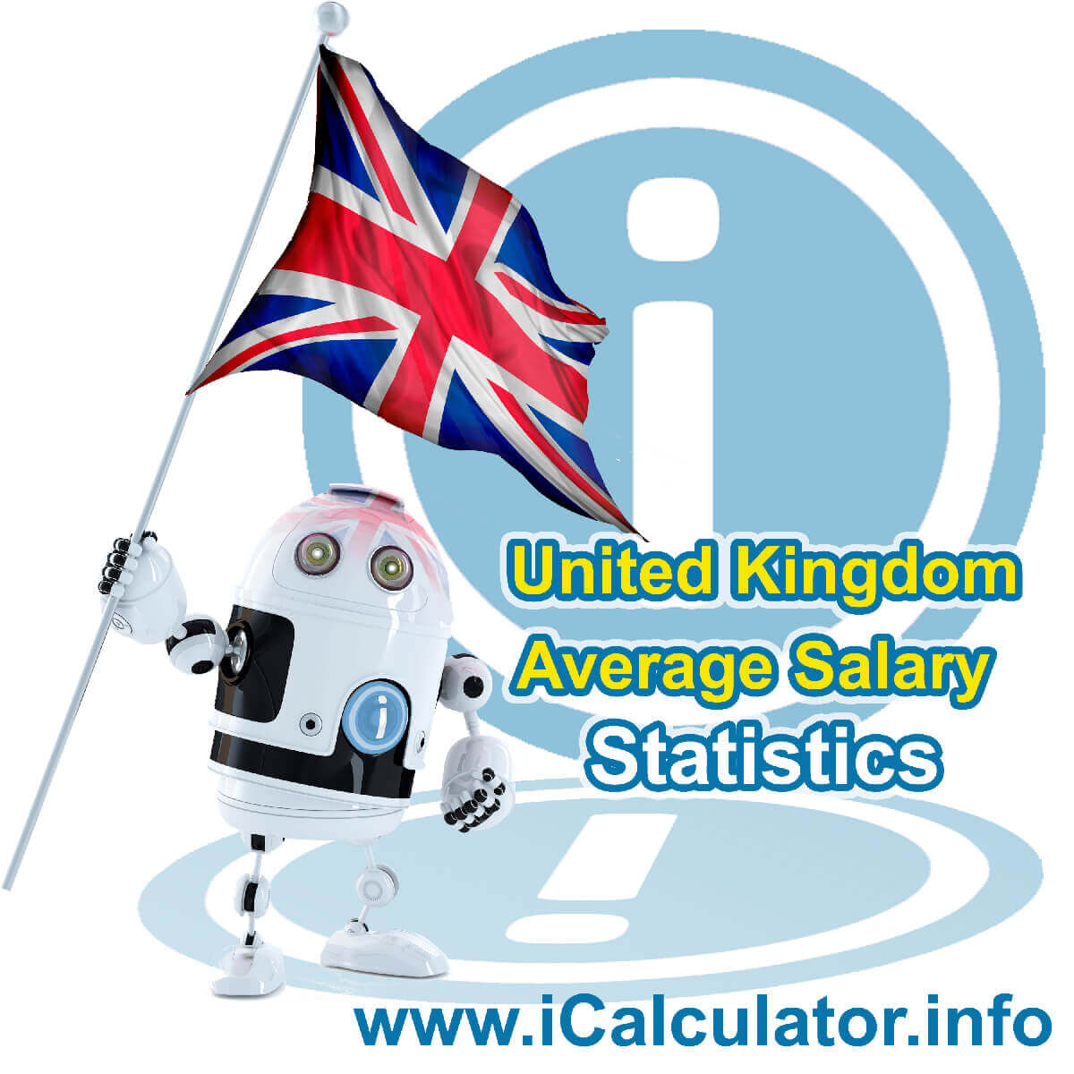 UK Average Salary in 2019. This image shows the United Kingdom flag and information relating to the salary statistics and average salary in the UK in 2019