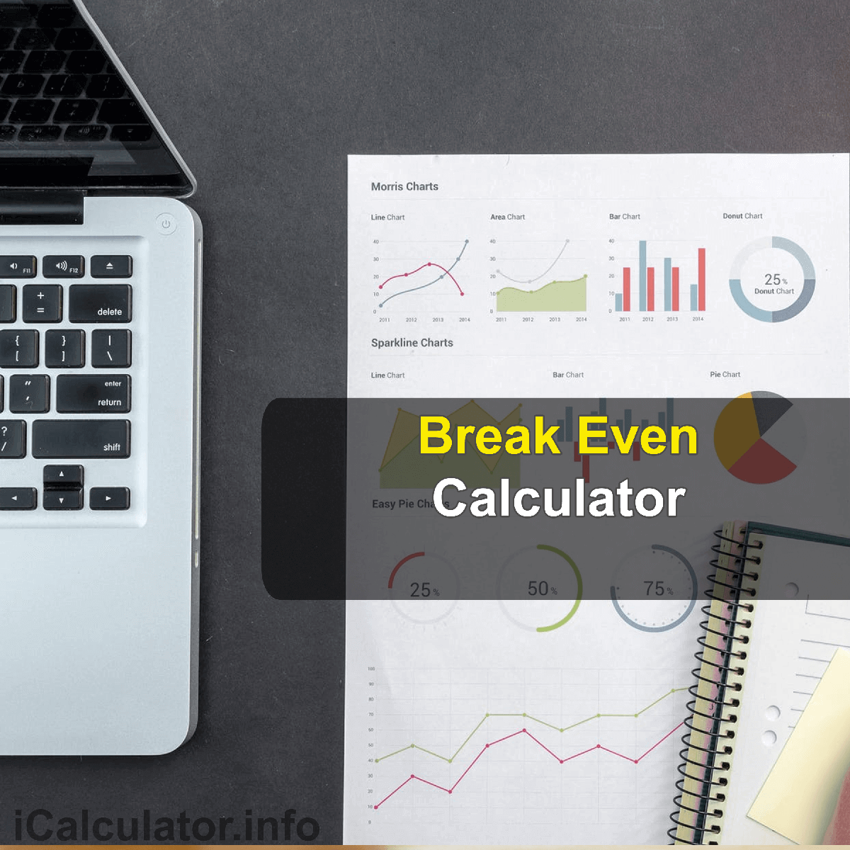 Break Even Calculator. This image provides details of how to calculate the break even point using a calculator and notepad. By using the break even point formula, the Break Even Calculator provides a true calculation of the point at which a business becomes profitable.