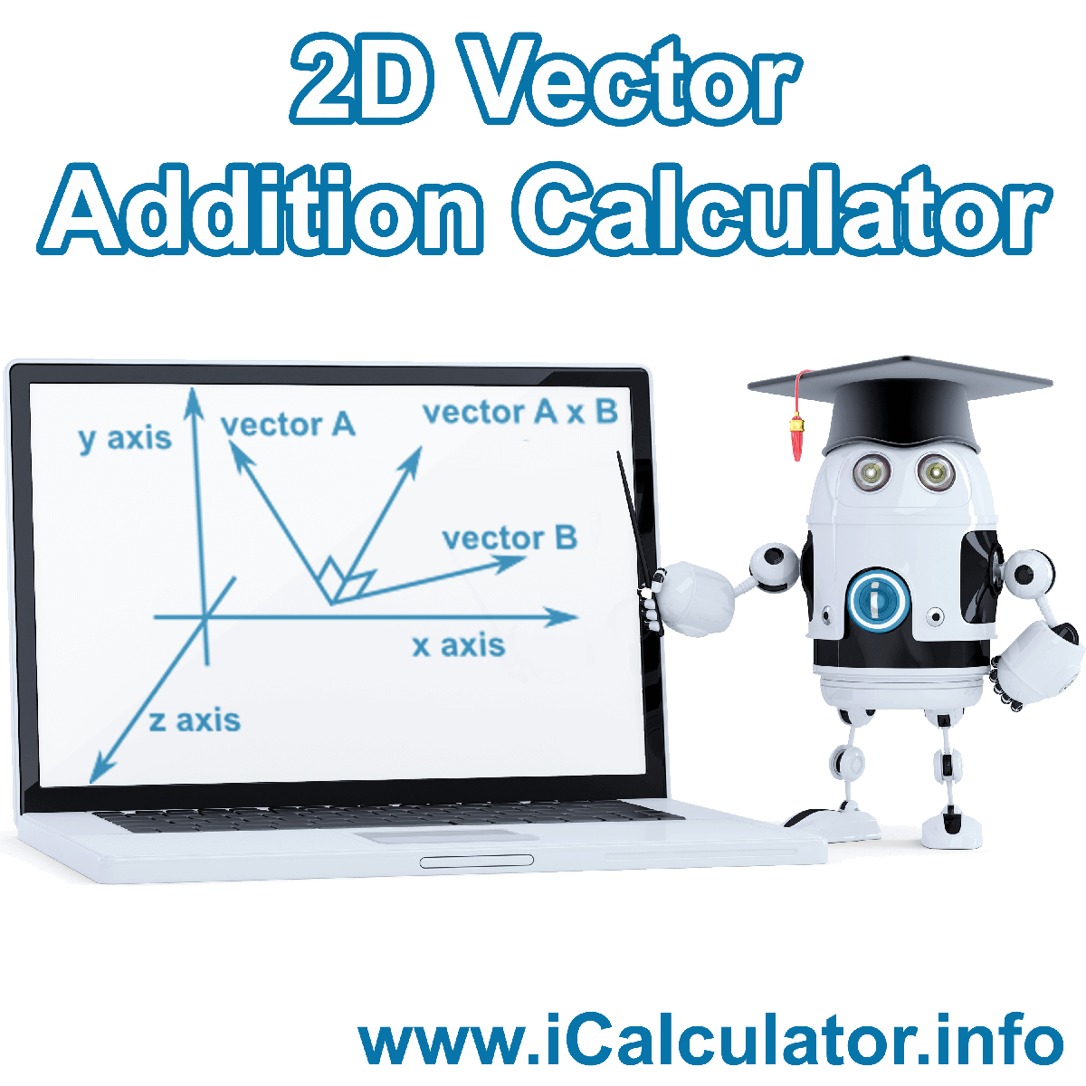 2D Vector Addition Calculator. This image shows 2D Vector Addition with associated calculations used by the 2D Vector Addition Calculator