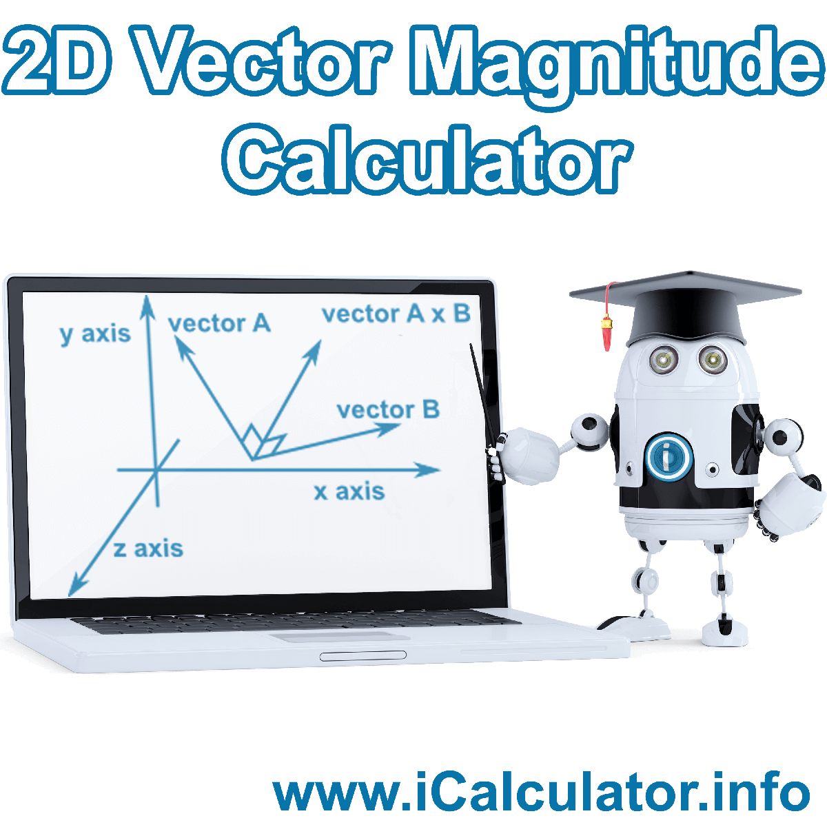 2D Vector Magnitude Calculator. This image shows 2D Vector Magnitude with associated calculations used by the 2D Vector Magnitude Calculator