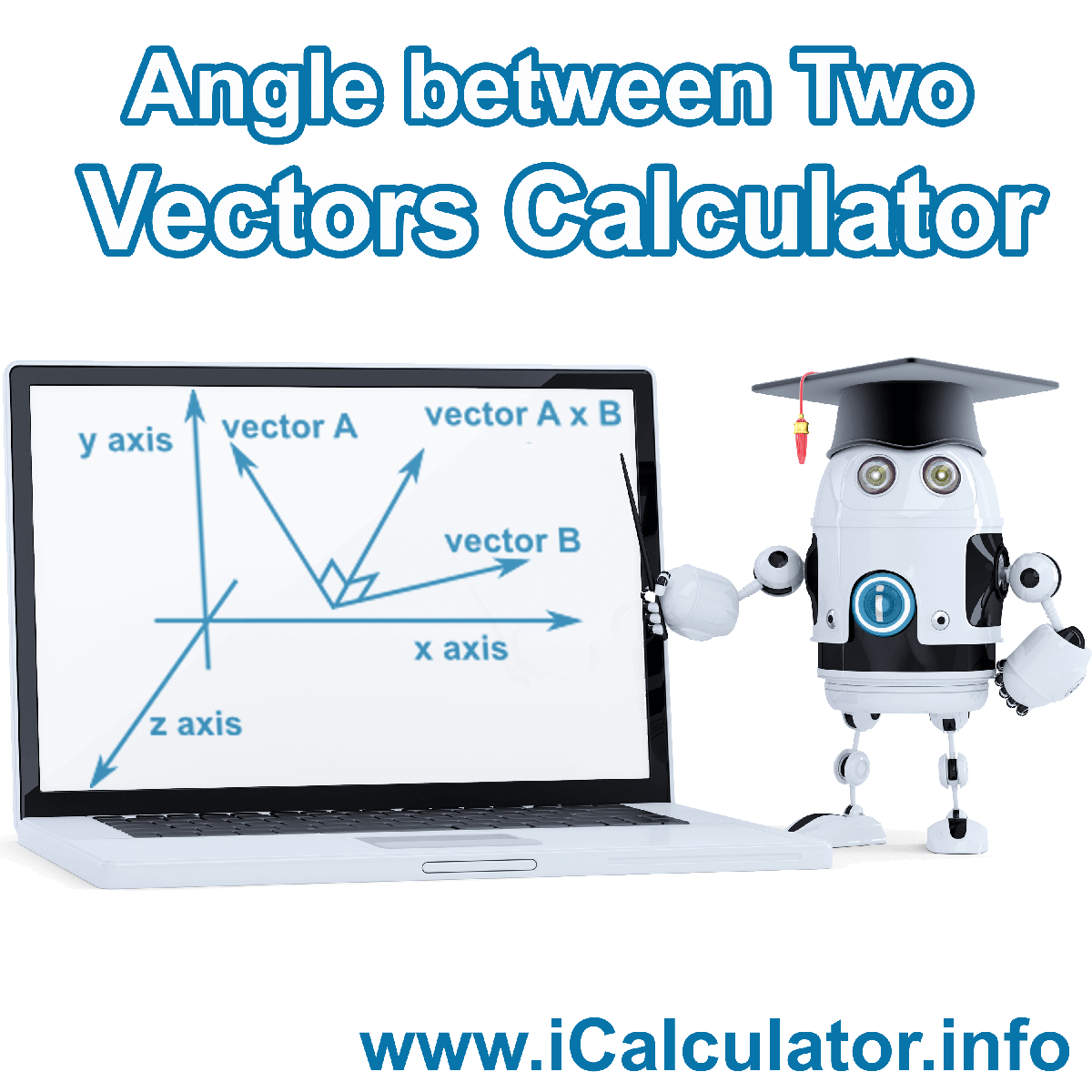 Angle Between Two Vectors Calculator. This image shows the Angle Between Two Vectors with associated calculations used by the Angle Between Two Vectors Calculator