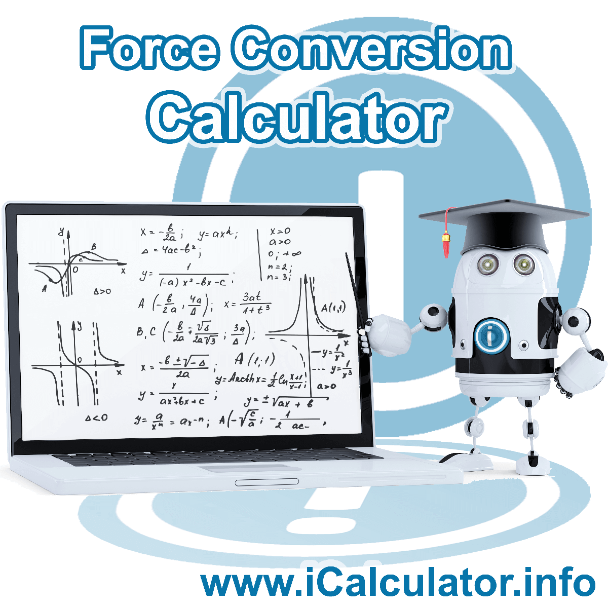 Force Conversion Calculator: This image shows Force Conversion Formula with associated calculations used by the Force Conversion Calculator