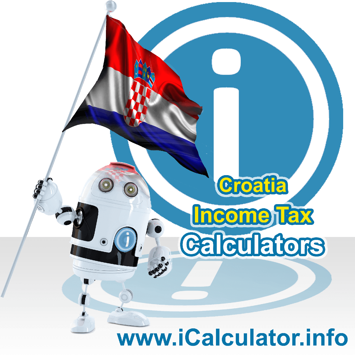 Croatia Income Tax Calculator. This image shows a new employer in Croatia calculating the annual payroll costs based on multiple payroll payments in one year in Croatia using the Croatia income tax calculator to understand their payroll costs in Croatia in 2020