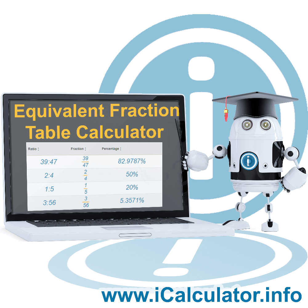 Equivalent Fractions Table. This image shows the properties and equivalent fractions table formula for the Equivalent Fractions Table