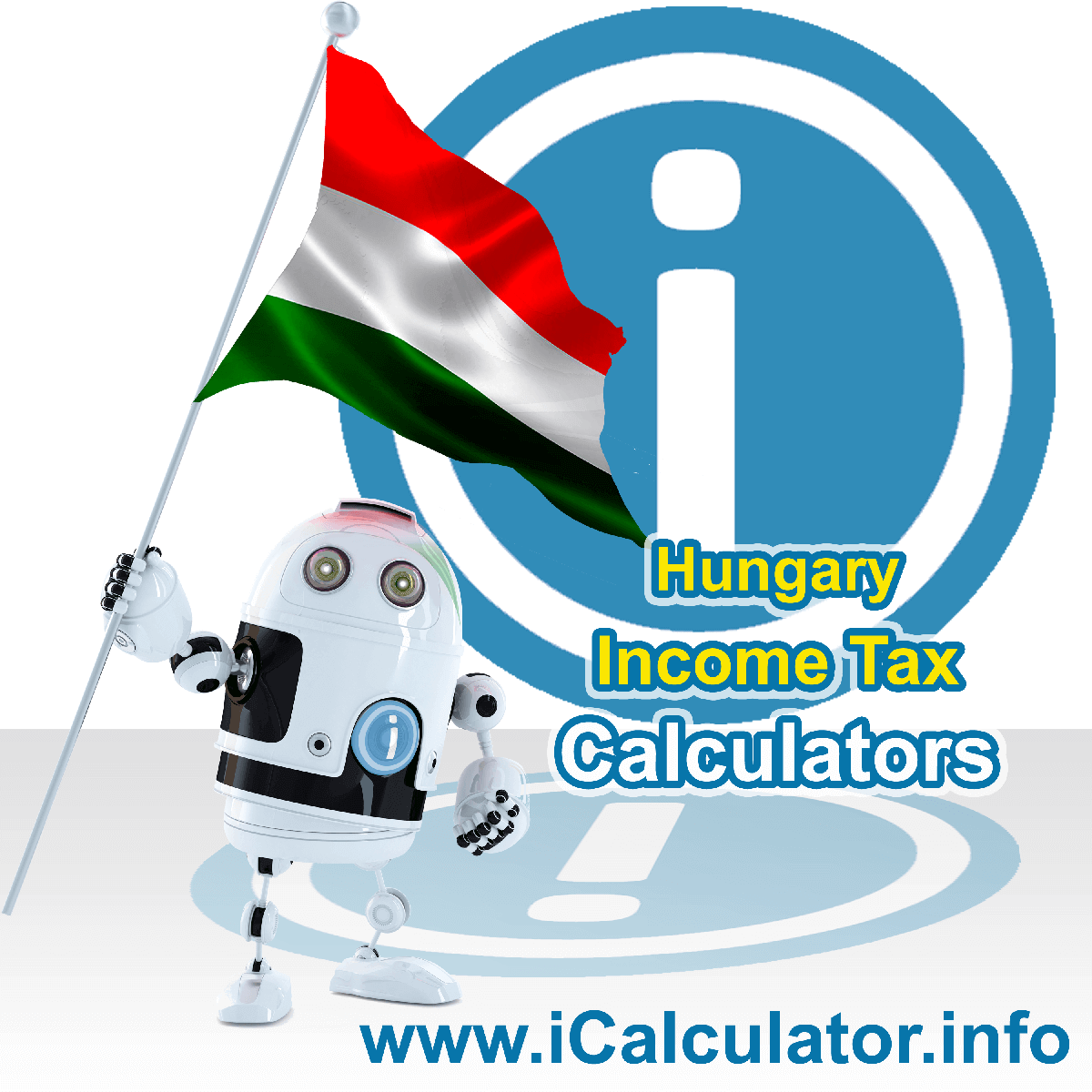 Hungary Income Tax Calculator. This image shows a new employer in Hungary calculating the annual payroll costs based on multiple payroll payments in one year in Hungary using the Hungary income tax calculator to understand their payroll costs in Hungary in 2021