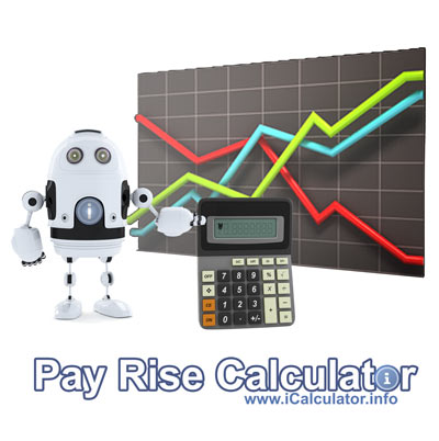 Pay Rise Calculator: Compare salary for 2019/20 to 2018/19