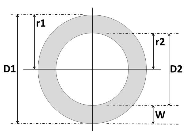 Annulus Calculator: An Annulus is a ring shaped object (the area between two concentric circles). This image shows an annulus shape with associated calculations used by the Annulus Calculator
