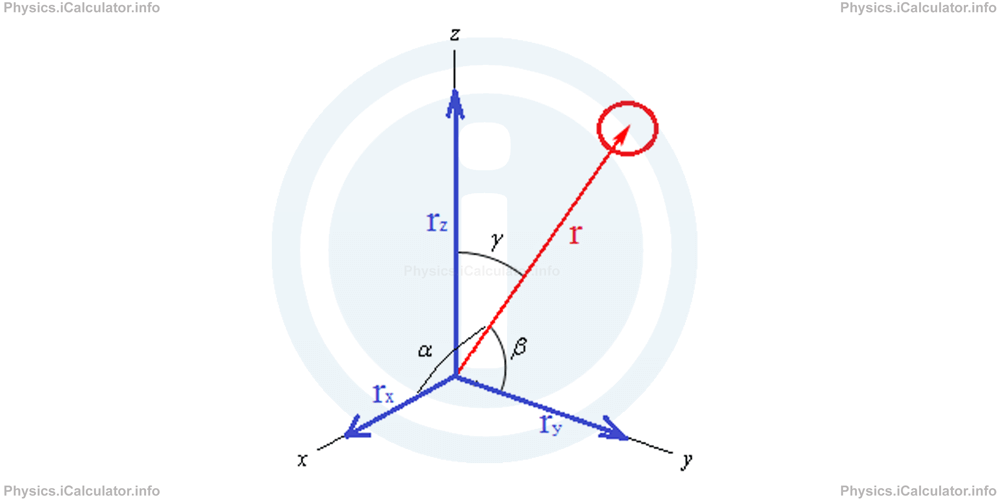 Physics Tutorials: This image shows two boxes in differenet positions to illustrate motion
