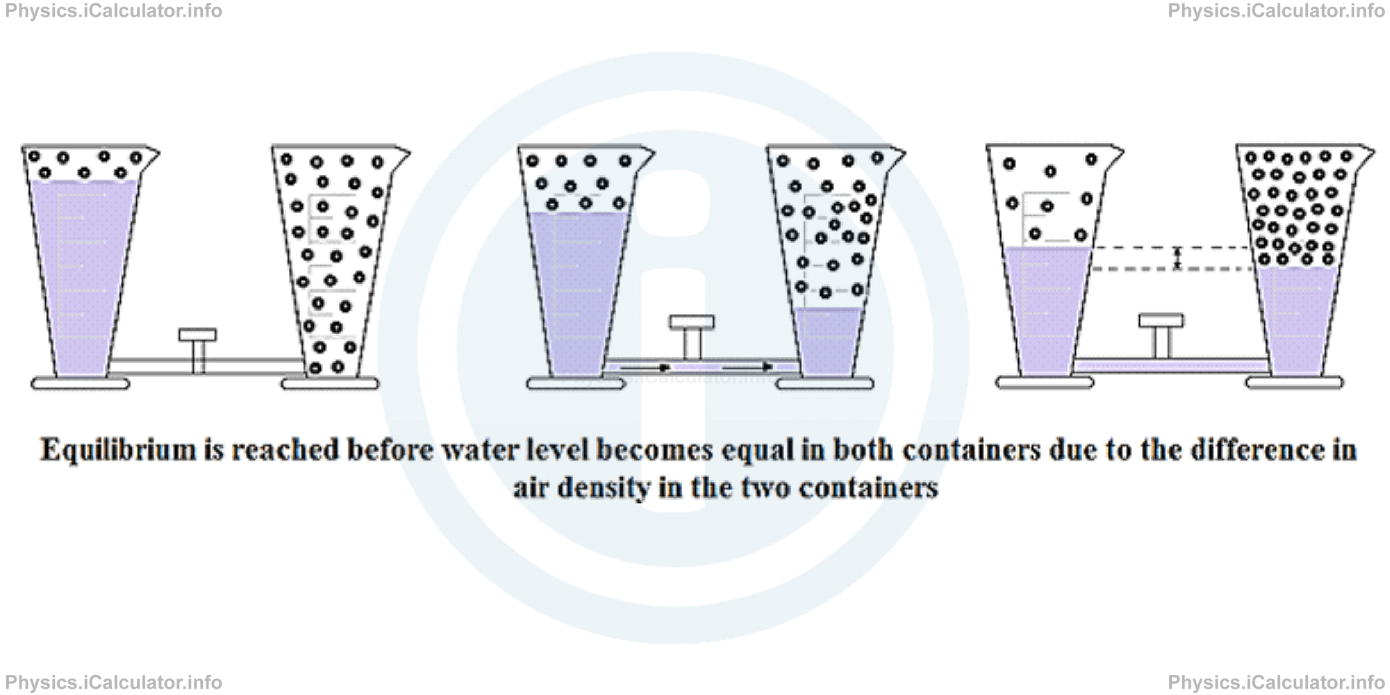 Physics Tutorials: This image provides visual information for the physics tutorial Electric Current. Current Density