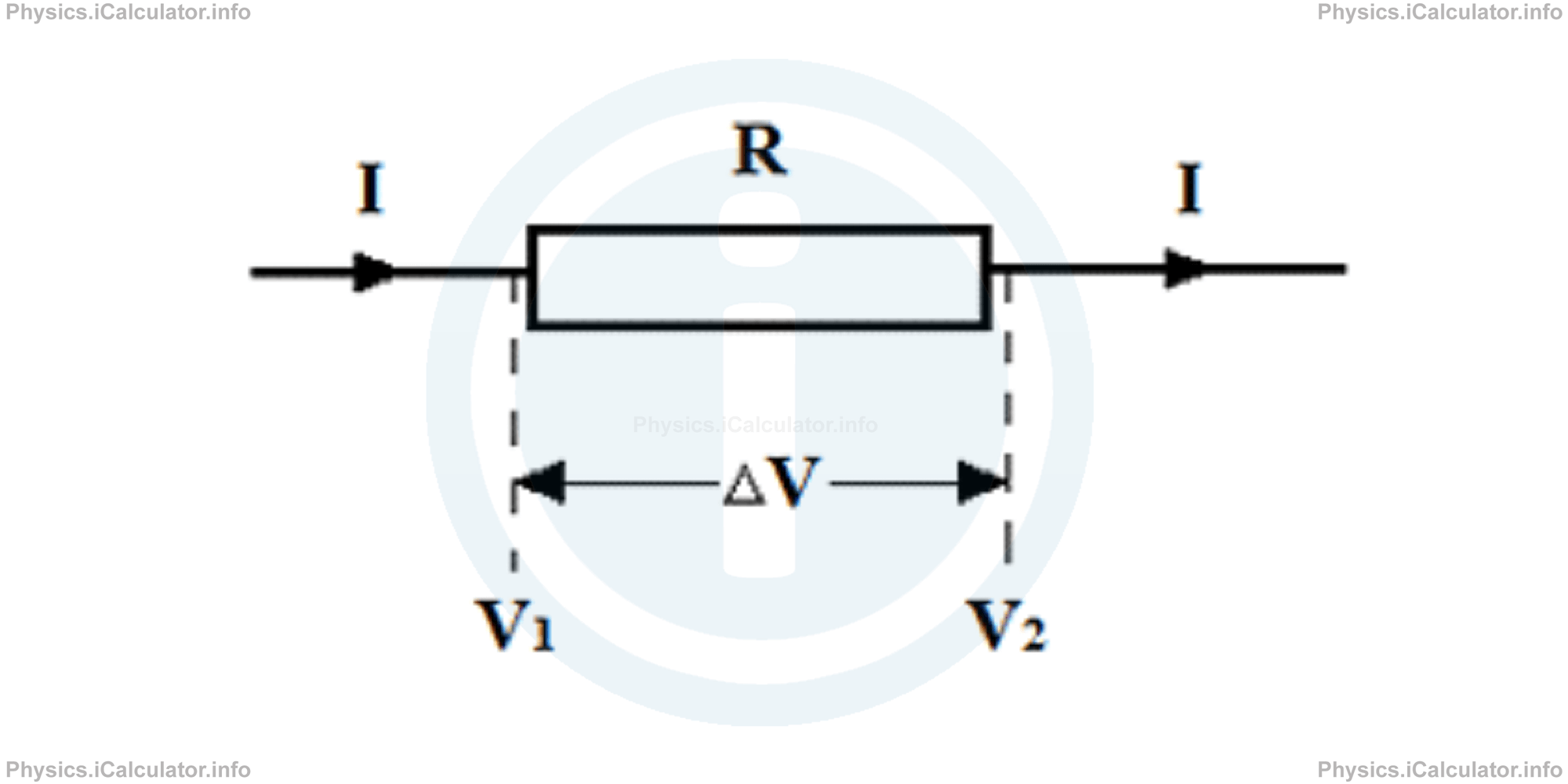 Physics Tutorials: This image provides visual information for the physics tutorial Electric Potential Difference (Voltage). Ohm's Law