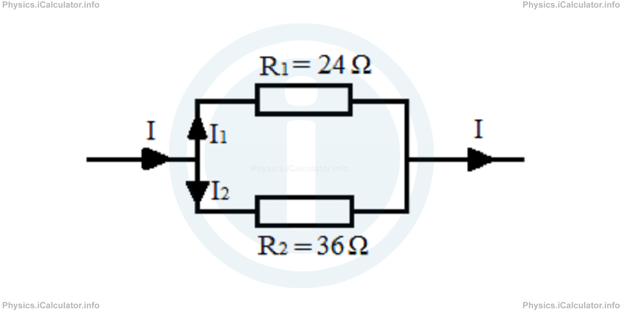 Physics Tutorials: This image provides visual information for the physics tutorial Electric Resistance. Combinations of Resistors