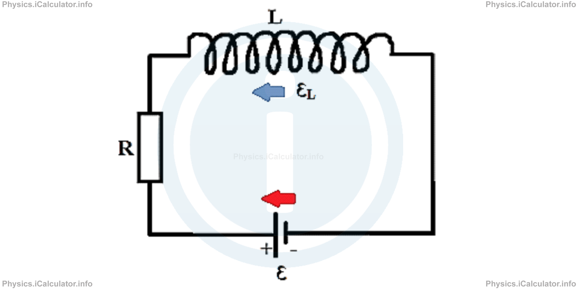 Physics Tutorials: This image provides visual information for the physics tutorial Energy Stored in a Magnetic Field. Energy Density of a Magnetic Field. Mutual Induction