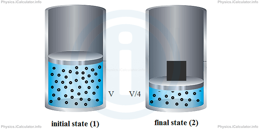 Physics Tutorials: This image provides visual information for the physics tutorial Gas Laws