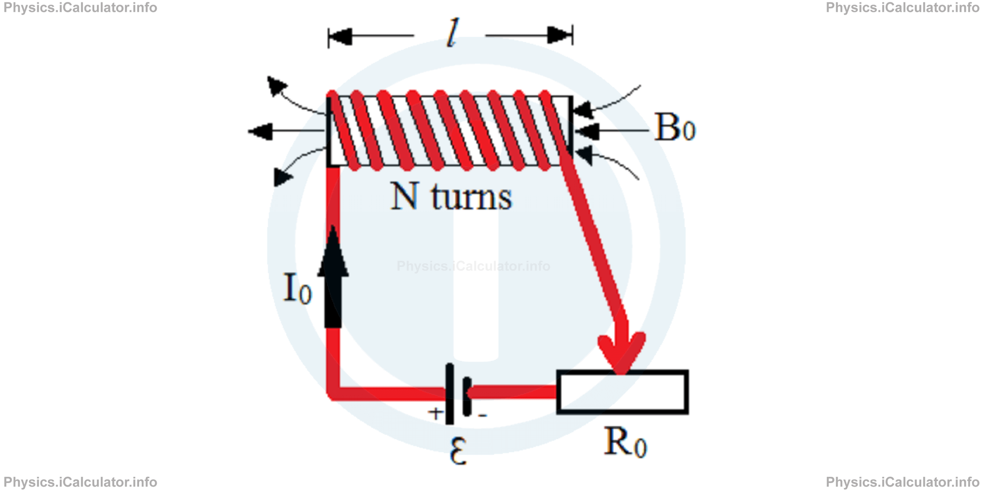 Physics Tutorials: This image provides visual information for the physics tutorial Inductance and Self-Induction