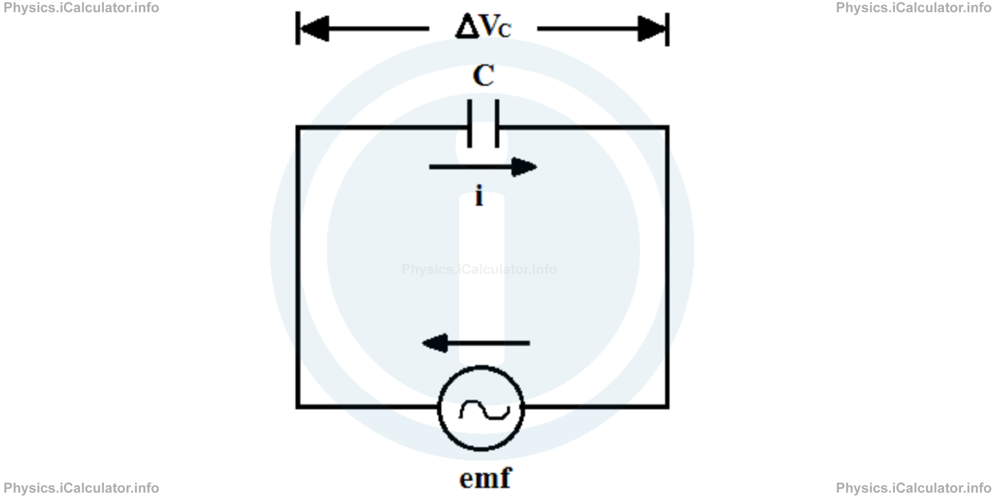 Physics Tutorials: This image provides visual information for the physics tutorial Introduction to RLC Circuits