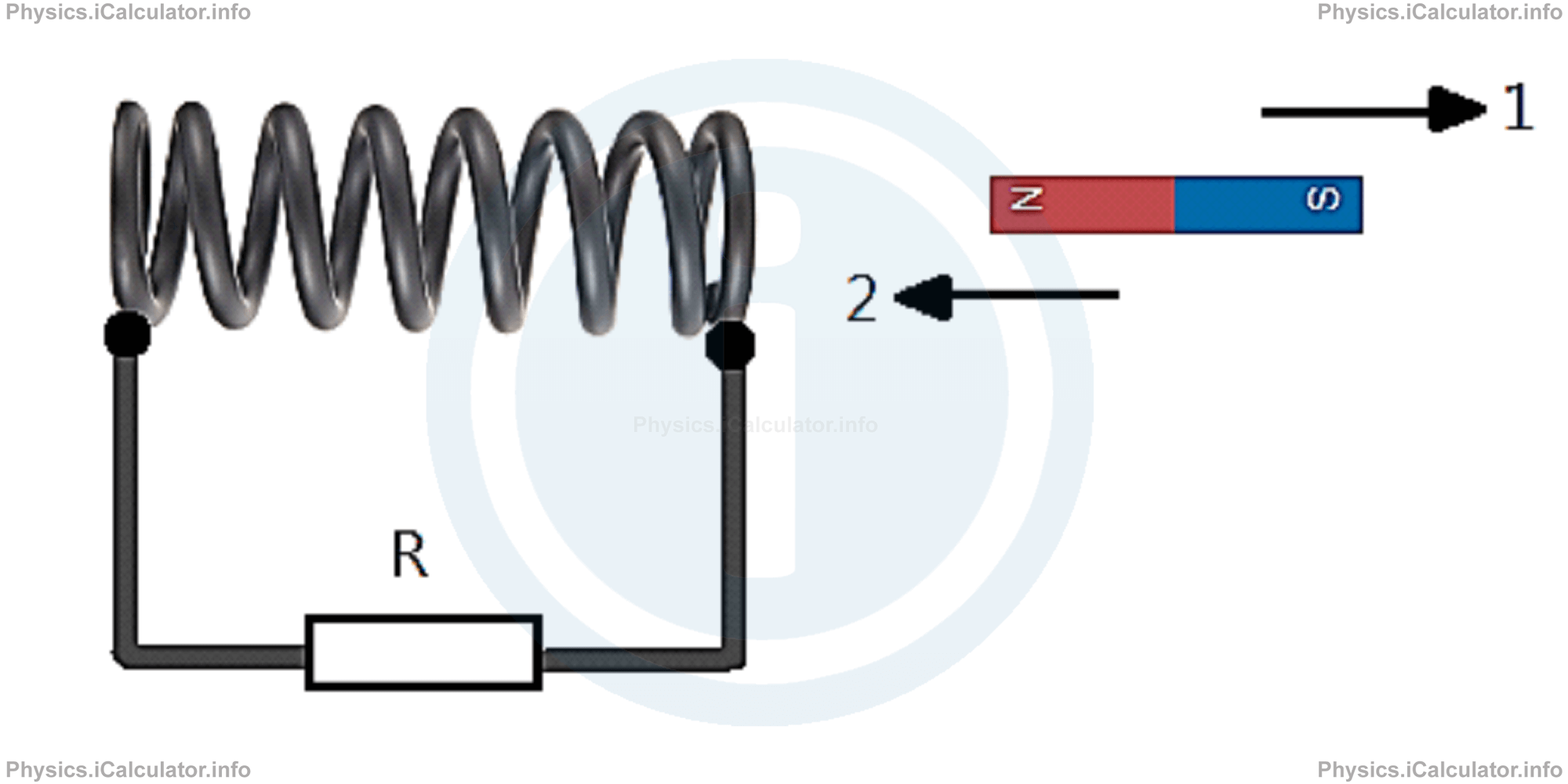 Physics Tutorials: This image provides visual information for the physics tutorial Lentz Law