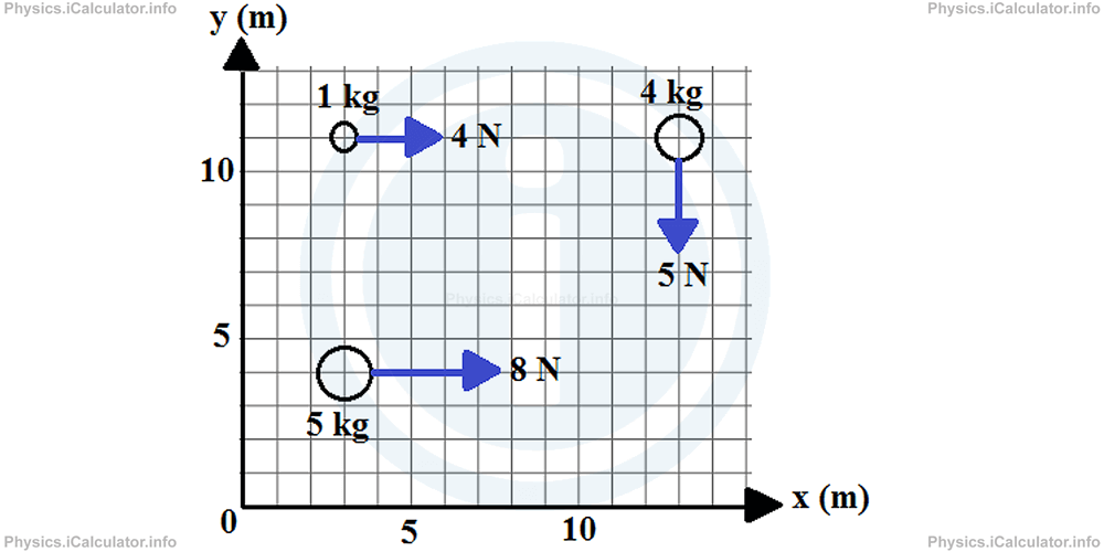 Physics Tutorials: This image provides visual information for the physics tutorial Newton's Second Law for System of Particles