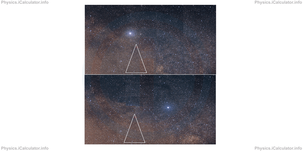 Physics Tutorials: This image shows two similar pictures of the stars, one above the other. Each image of the stars has a white triangle and a single bright star. On the first image, the star is above the trianlge, on the second image, the star is to the right of the triangle. This image helps to illustrate how we can visualise movement from looking at the stars using a pryamid (or triangle as shown in the images) to track relative motivon