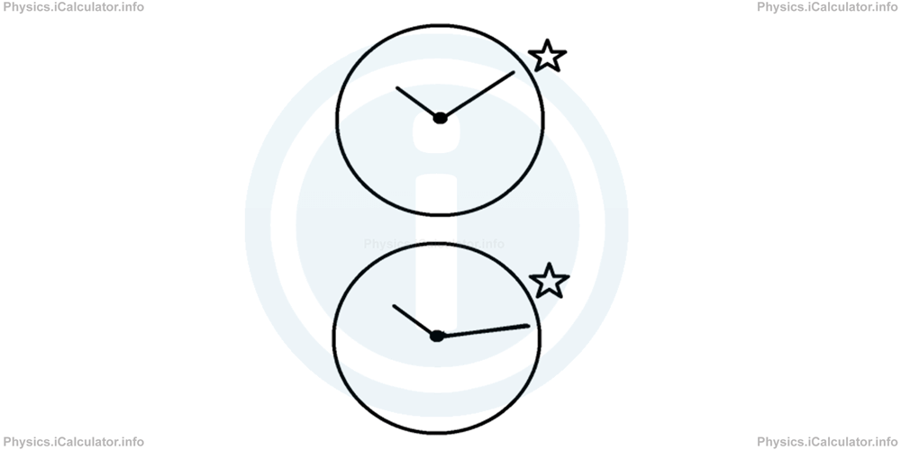 Physics Tutorials: This image shows two basic clock faces, the first indicating 10:10 am, the second 10:15am to illustrate the passing of time and motion of the clock to measure time in equal units