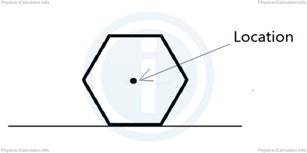 Physics Tutorials: This image shows a hexagon with a dot in the exact middle to illustrate position within an object.
