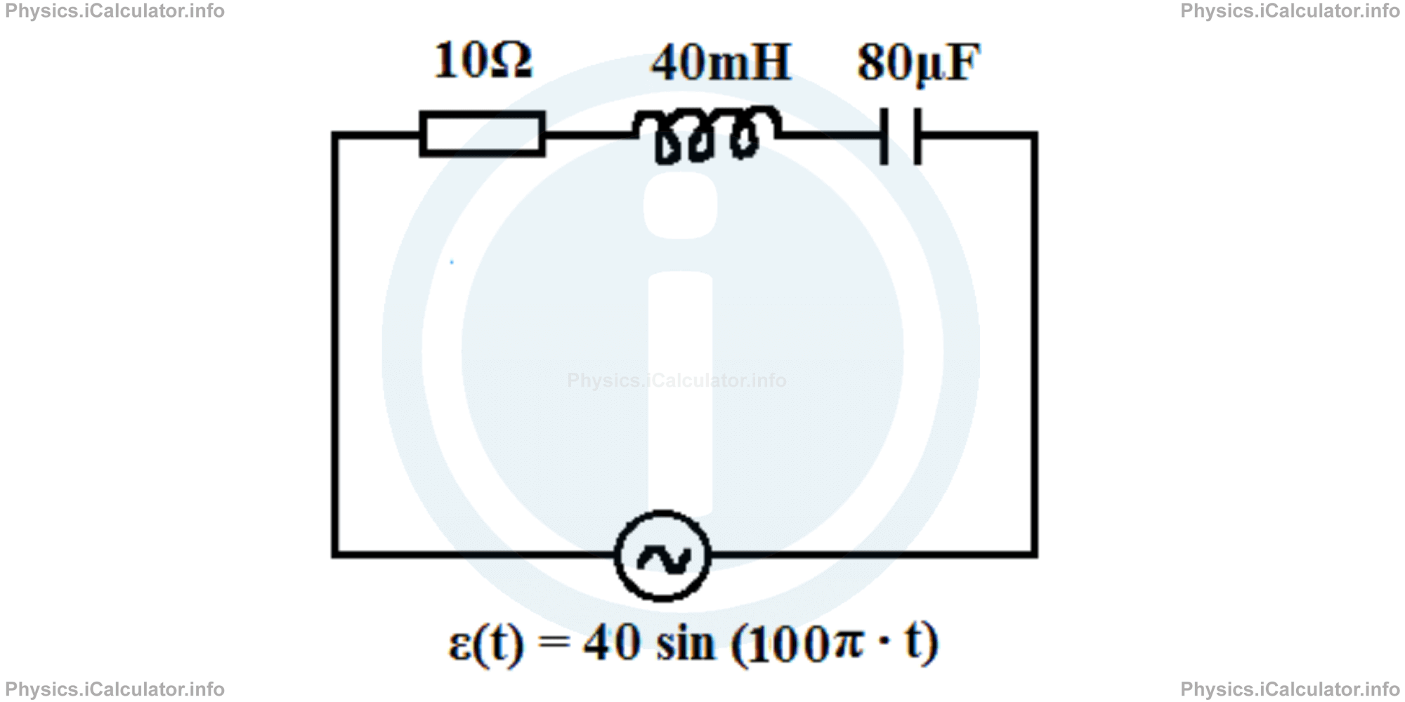 Physics Tutorials: This image provides visual information for the physics tutorial The Series RLC Circuit