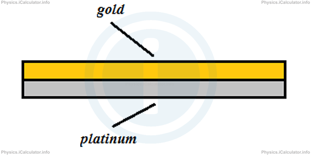 Physics Tutorials: This image provides visual information for the physics tutorial Thermal Expansion