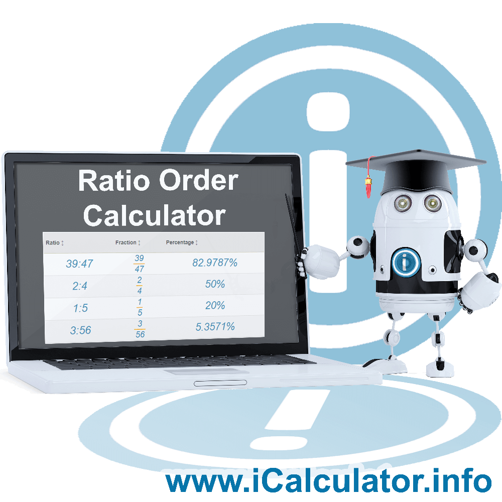Ratio Order. This image shows the properties and ratio order formula for the Ratio Order