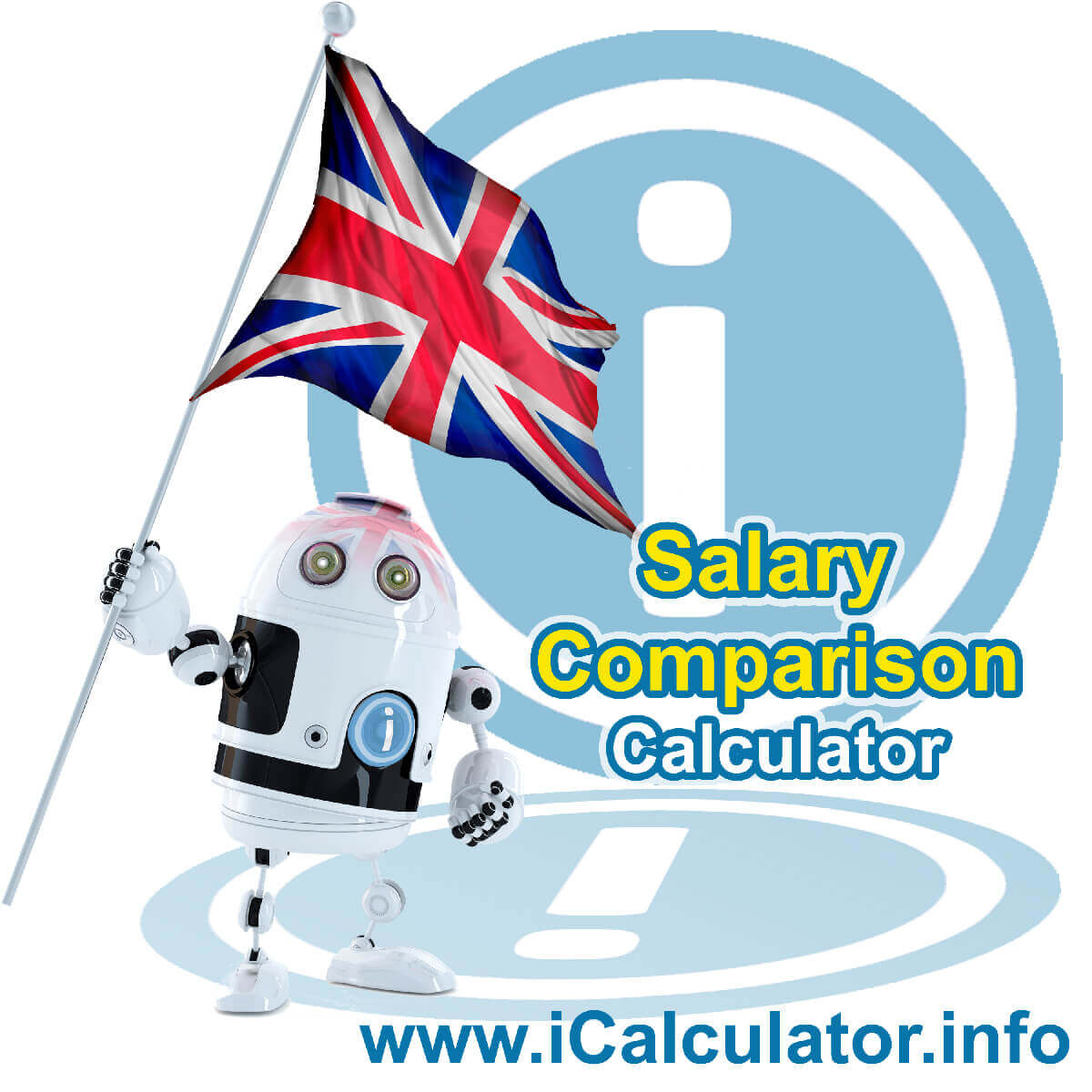 United Kingdom Salary Comparison Calculator. This image shows the United Kingdom flag and information relating to the income tax formula for the United Kingdom Salary Comparison Calculator