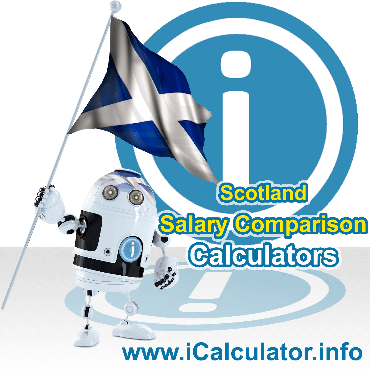 Scotland Salary Comparison Calculator. This image shows the Scotland flag and information relating to the income tax formula for the Scotland Salary Comparison Calculator