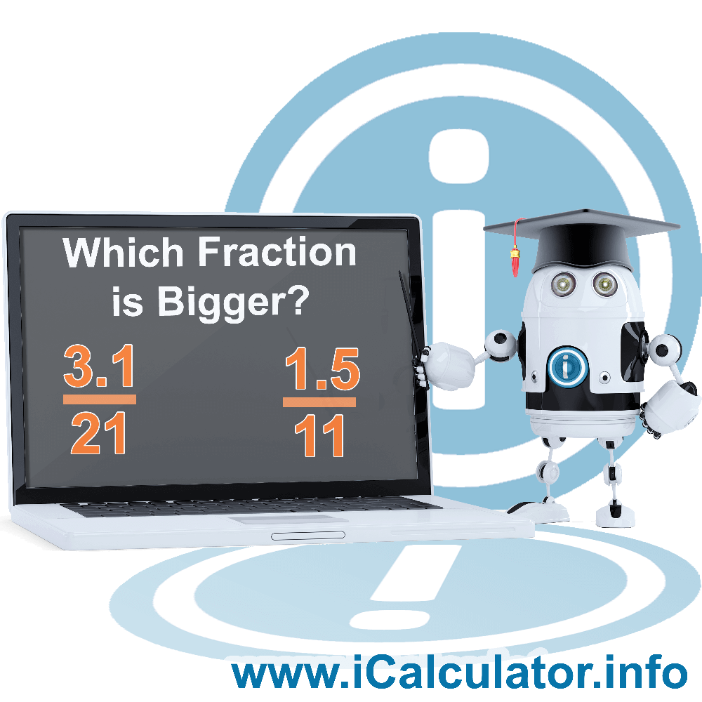 Which Fraction Is Bigger. This image shows the properties and which fraction is bigger formula for the Which Fraction Is Bigger test calculator