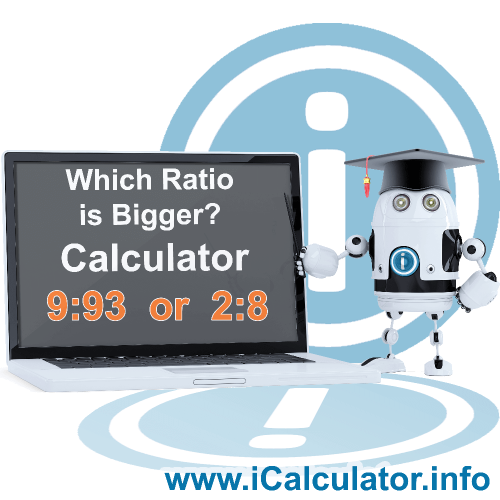 Which Ratio Is Bigger. This image shows the properties and which ratio is bigger formula for the Which Ratio Is Bigger