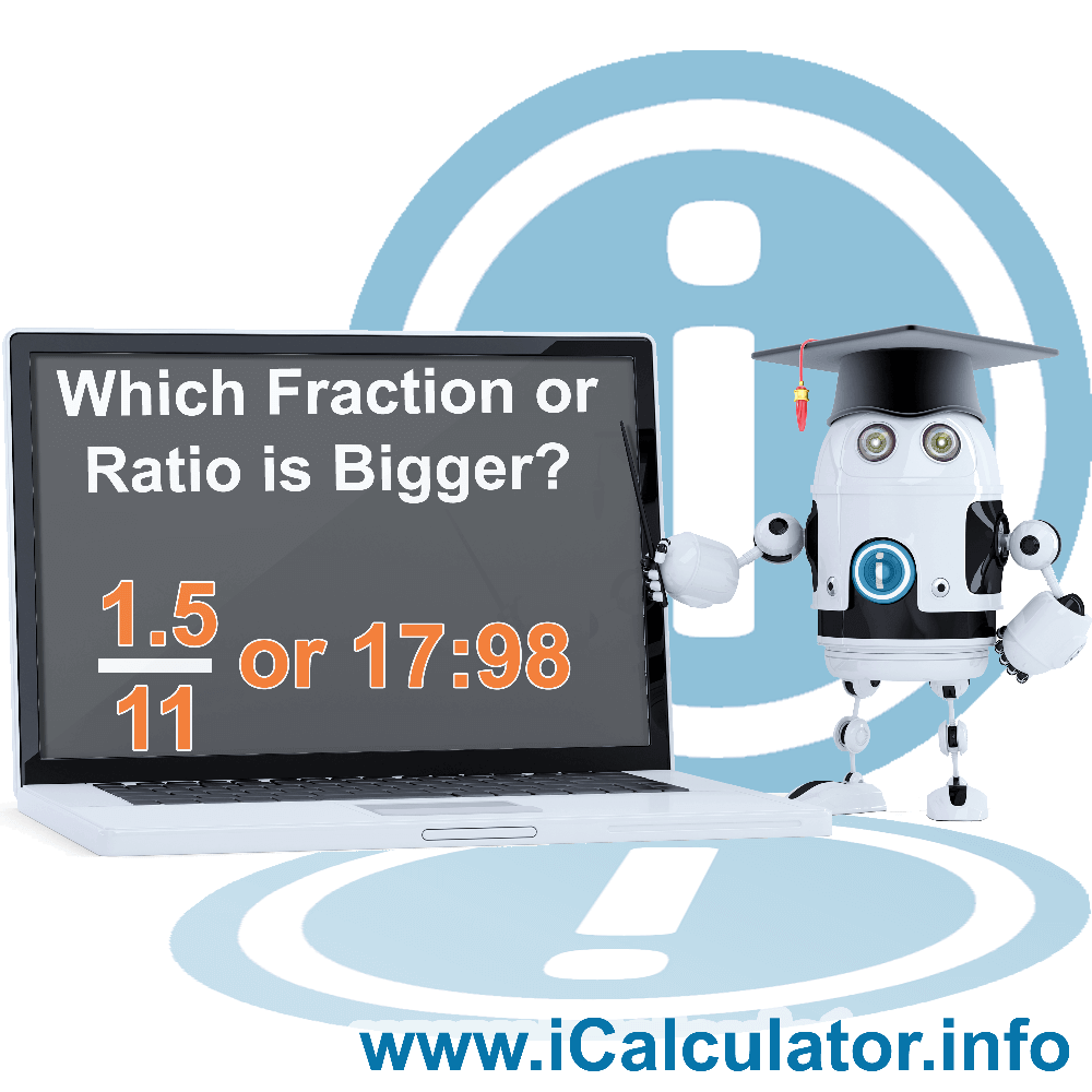 Which Ratio Or Fraction Is Bigger. This image shows the properties and which ratio or fraction is bigger formula for the Which Ratio Or Fraction Is Bigger test calculator