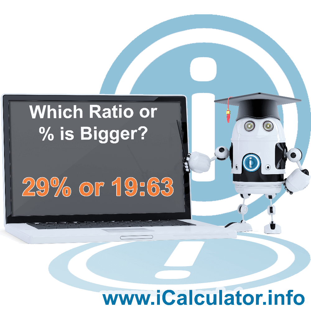 Which Ratio Or Percentage Is Bigger. This image shows the properties and which ratio or percentage is bigger formula for the Which Ratio Or Percentage Is Bigger
